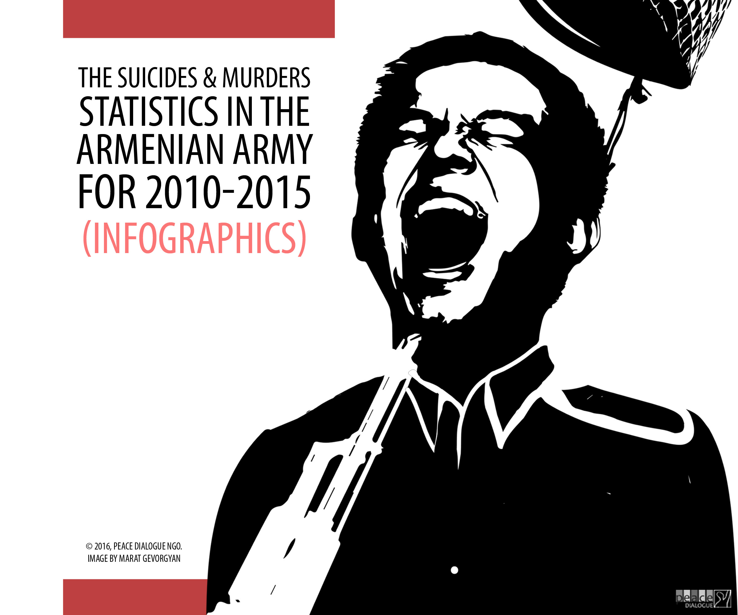 The Suicides and Murders Statistics in the Armenian Army (2010-2015)