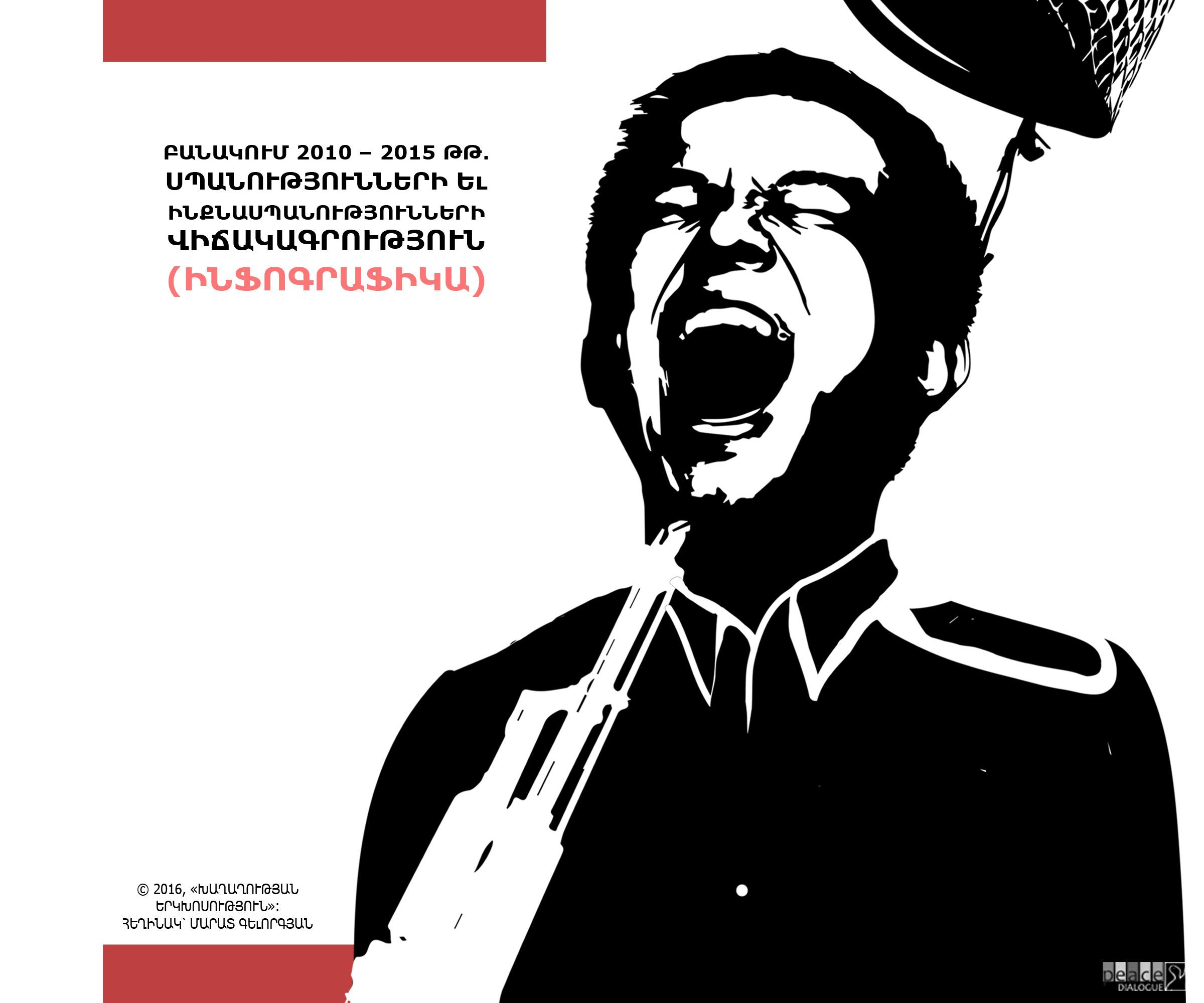 ԲԱՆԱԿՈՒՄ 2010 – 2015 Թ. ՄԱՀՎԱՆ ԵԼՔՈՎ ԴԺԲԱԽՏ ՊԱՏԱՀԱՐՆԵՐԻ ՎԻՃԱԿԱԳՐՈՒԹՅՈՒՆ (ԻՆՖՈԳՐԱՖԻԿԱ)
